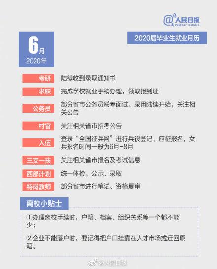 收好!人民日报发布2020届毕业生就业月历